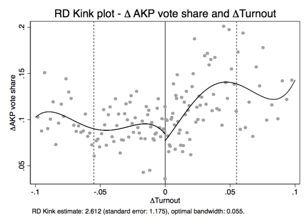kink_estimate