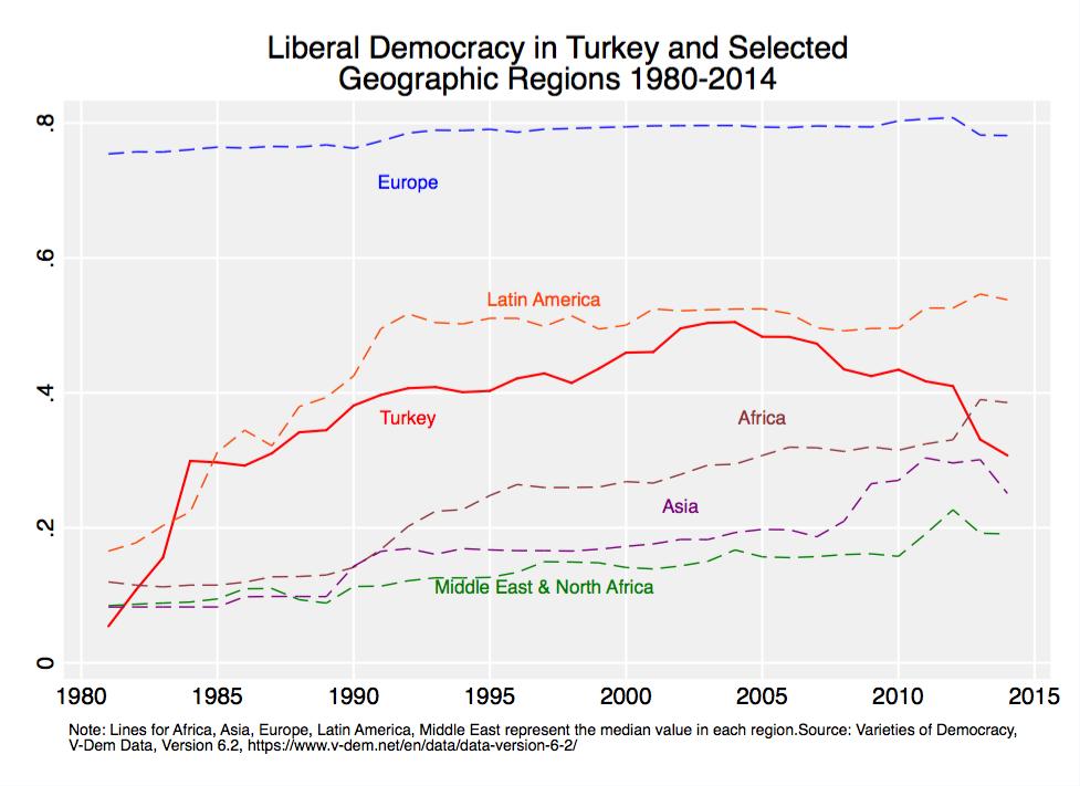 Turkey Hunting   MDC Hunting and Fishing   Democratic Turkey